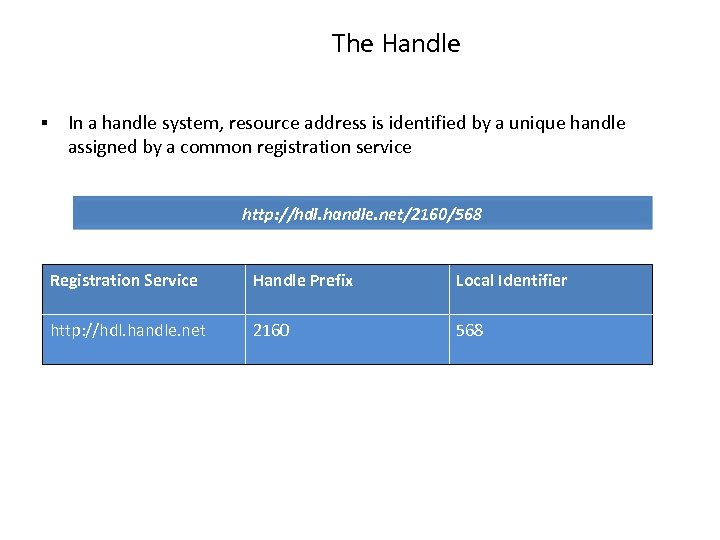 The Handle In a handle system, resource address is identified by a unique handle