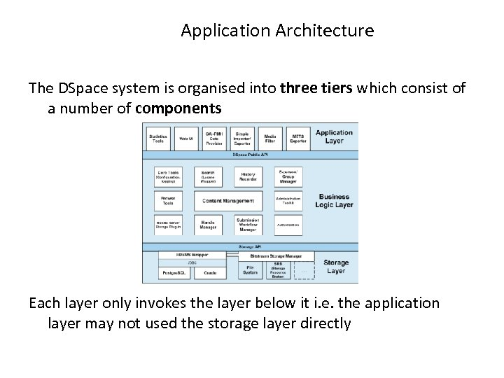 Application Architecture The DSpace system is organised into three tiers which consist of a