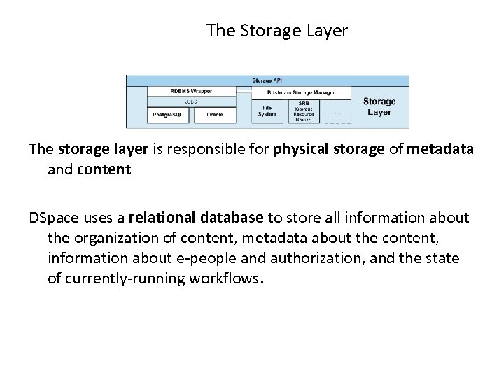 The Storage Layer The storage layer is responsible for physical storage of metadata and