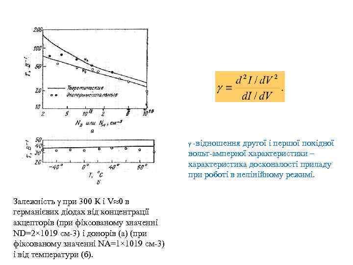 -відношення другої і першої похідної вольт-амперної характеристики – характеристика досконалості приладу при роботі