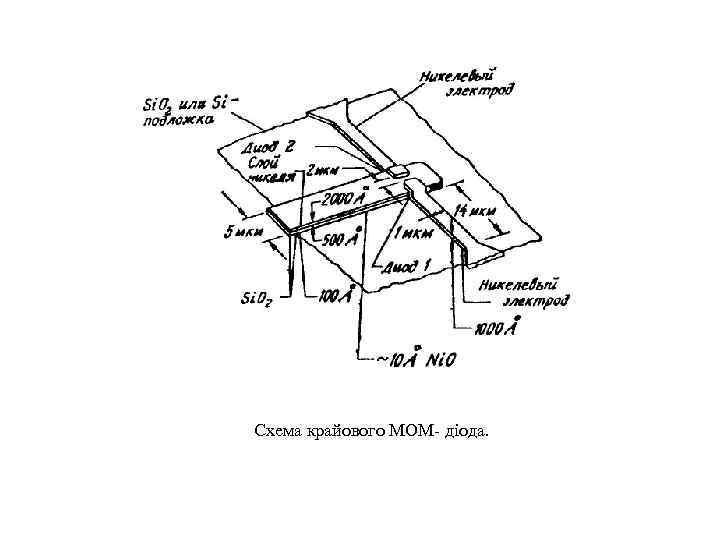 Схема крайового МОМ- діода.