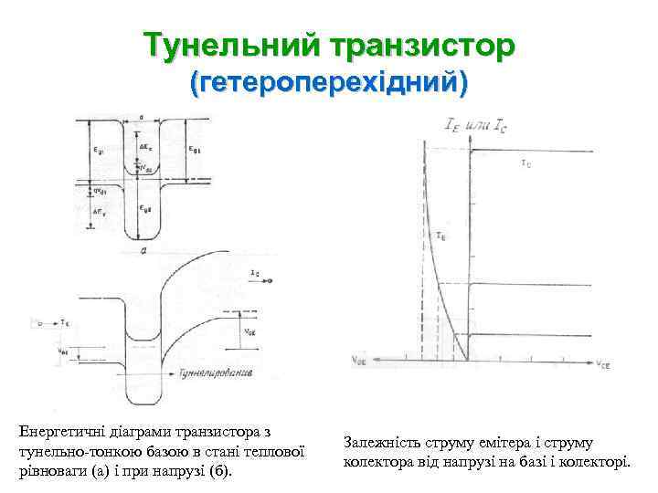 Тунельний транзистор (гетероперехідний) Енергетичні діаграми транзистора з тунельно-тонкою базою в стані теплової рівноваги (а)