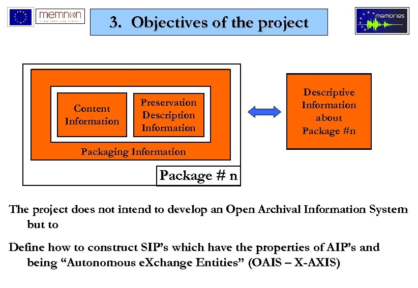 3. Objectives of the project Content Information Preservation Description Information Descriptive Information about Package