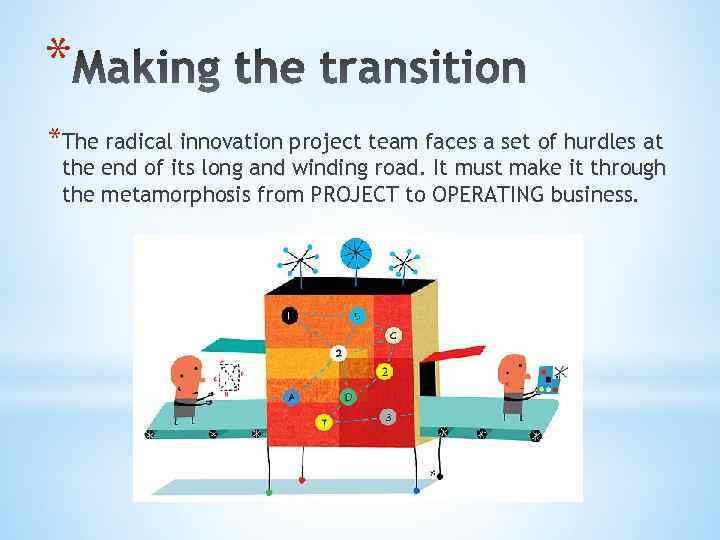 * *The radical innovation project team faces a set of hurdles at the end