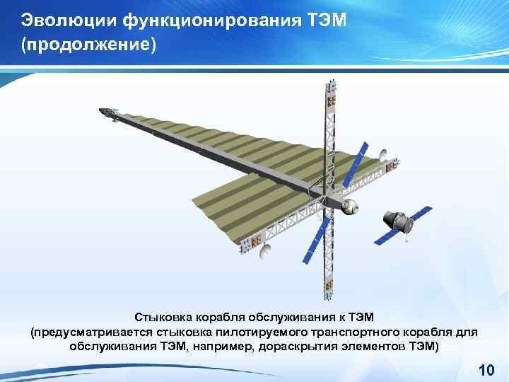 Эволюции функционирования ТЭМ (продолжение) Стыковка корабля обслуживания к ТЭМ (предусматривается стыковка пилотируемого транспортного корабля