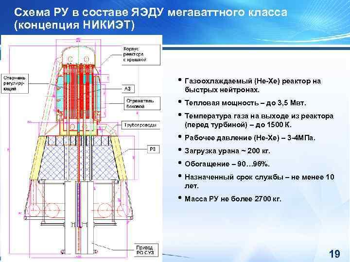 Схема РУ в составе ЯЭДУ мегаваттного класса (концепция НИКИЭТ) • Газоохлаждаемый (He-Xe) реактор на