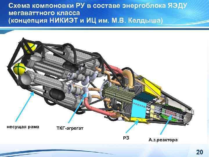Схема компоновки РУ в составе энергоблока ЯЭДУ мегаваттного класса (концепция НИКИЭТ и ИЦ им.