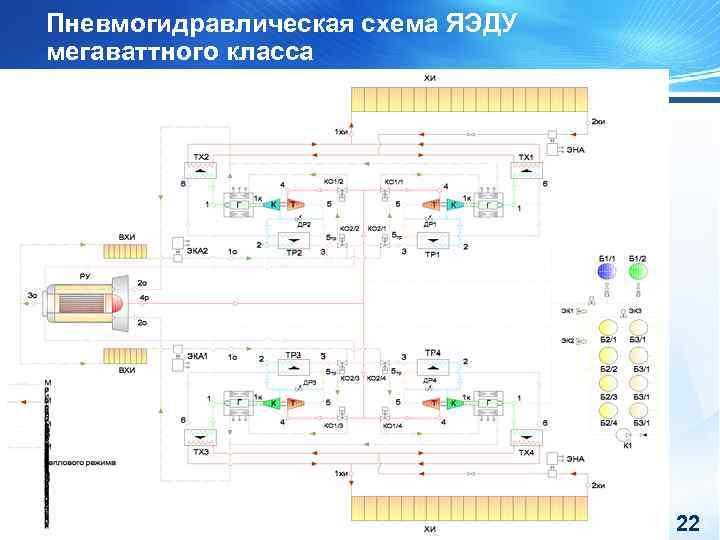 Пневмогидравлическая схема ЯЭДУ мегаваттного класса 22