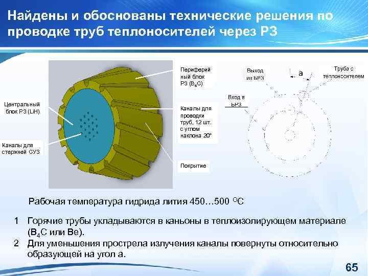 Найдены и обоснованы технические решения по проводке труб теплоносителей через РЗ Периферий ный блок