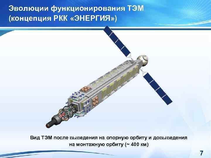 Эволюции функционирования ТЭМ (концепция РКК «ЭНЕРГИЯ» ) Вид ТЭМ после выведения на опорную орбиту