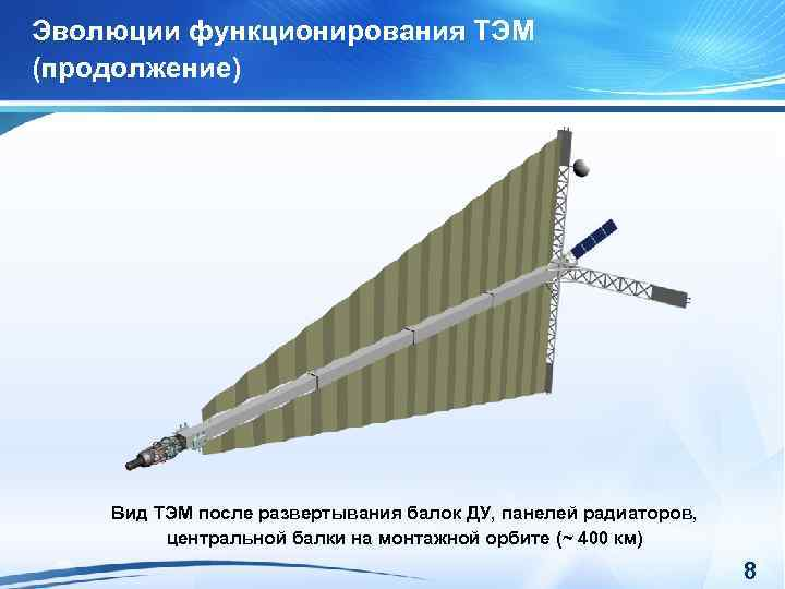 Эволюции функционирования ТЭМ (продолжение) Вид ТЭМ после развертывания балок ДУ, панелей радиаторов, центральной балки