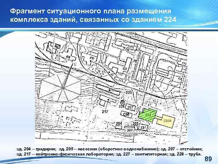 Фрагмент ситуационного плана размещения комплекса зданий, связанных со зданием 224 зд. 204 – градирня;