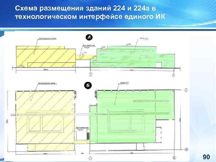 Схема размещения зданий 224 и 224 а в технологическом интерфейсе единого ИК 90