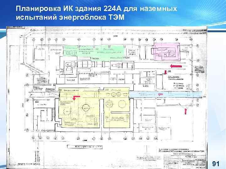 Планировка ИК здания 224 А для наземных испытаний энергоблока ТЭМ 91