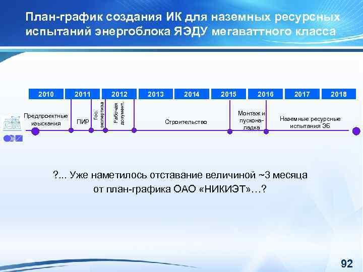 План-график создания ИК для наземных ресурсных испытаний энергоблока ЯЭДУ мегаваттного класса ПИР 2012 Рабочая