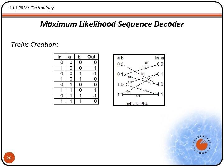1. b) PRML Technology Maximum Likelihood Sequence Decoder Trellis Creation: 26