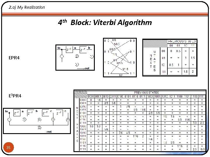 2. a) My Realisation 4 th Block: Viterbi Algorithm EPR 4 E 3 PR