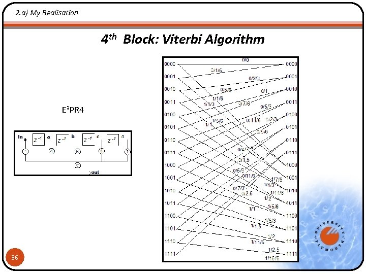 2. a) My Realisation 4 th Block: Viterbi Algorithm E 3 PR 4 36