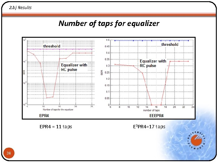 2. b) Results Number of taps for equalizer EPR 4 = 11 taps 38