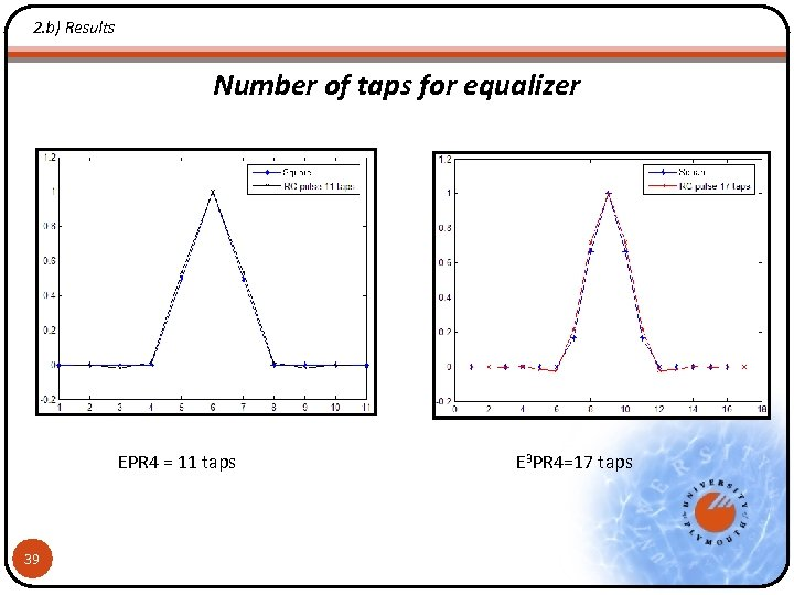 2. b) Results Number of taps for equalizer EPR 4 = 11 taps 39