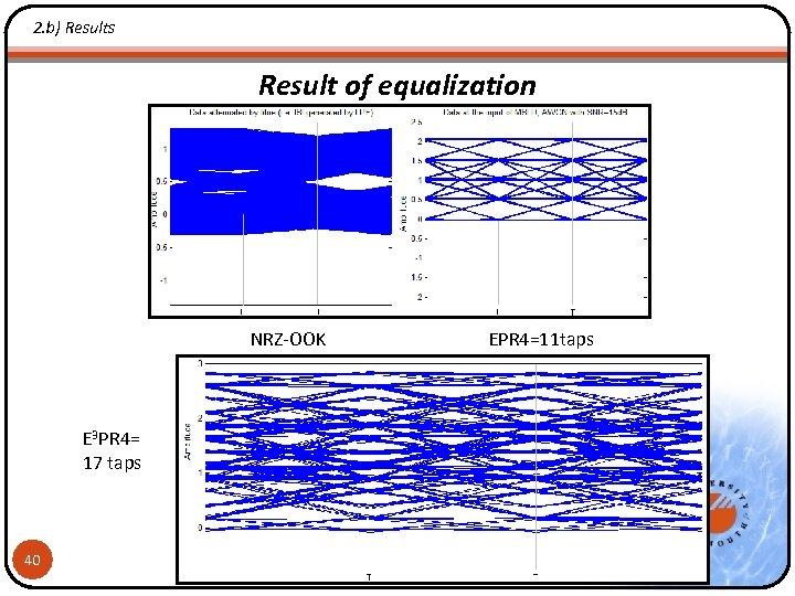 2. b) Results Result of equalization NRZ-OOK E 3 PR 4= 17 taps 40
