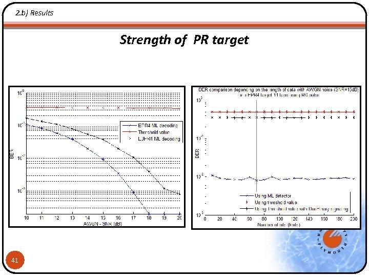 2. b) Results Strength of PR target 41