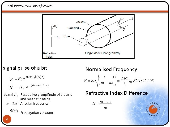 1. a) Inter. Symbol Interference signal pulse of a bit Respectively amplitude of electric