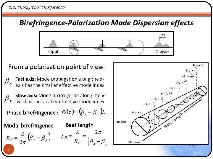 1. a) Inter. Symbol Interference Birefringence-Polarization Mode Dispersion effects From a polarisation point of