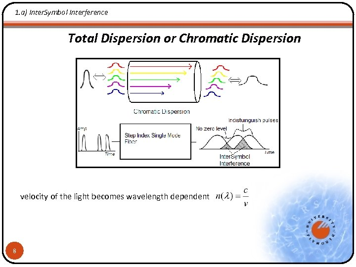 1. a) Inter. Symbol Interference Total Dispersion or Chromatic Dispersion velocity of the light