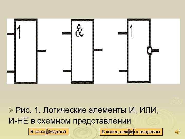 Рис. 1. Логические элементы И, Ø Рис. 1. Логические элементы И, ИЛИ, И