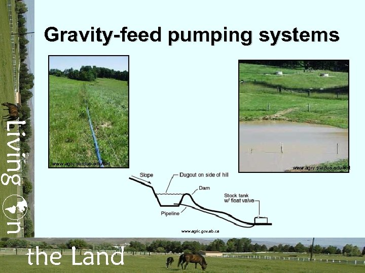 Gravity-feed pumping systems Living n www. agry. purdue. edu/ext the Land www. agry. purdue.