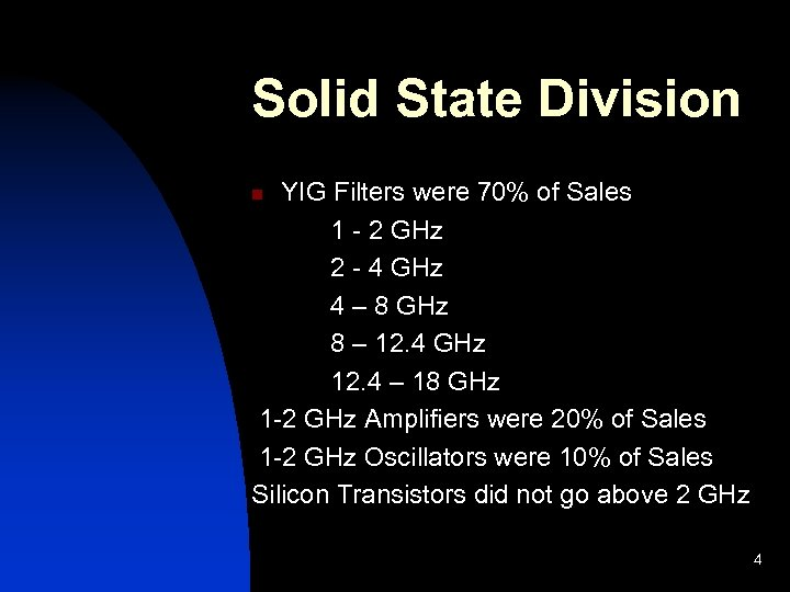 Solid State Division YIG Filters were 70% of Sales 1 - 2 GHz 2