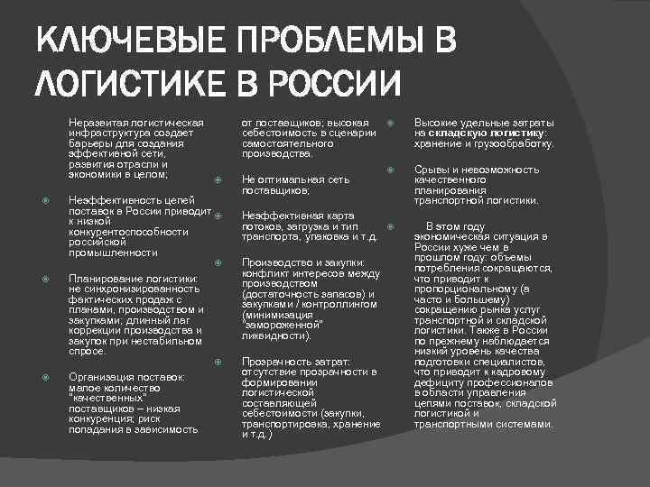 КЛЮЧЕВЫЕ ПРОБЛЕМЫ В ЛОГИСТИКЕ В РОССИИ Неразвитая логистическая инфраструктура создает барьеры для создания эффективной