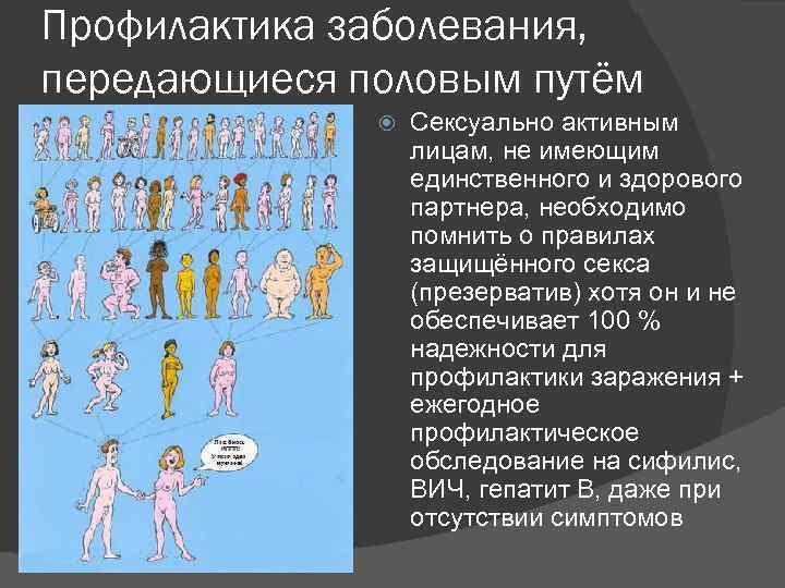 Профилактика заболевания, передающиеся половым путём Сексуально активным лицам, не имеющим единственного и здорового партнера,