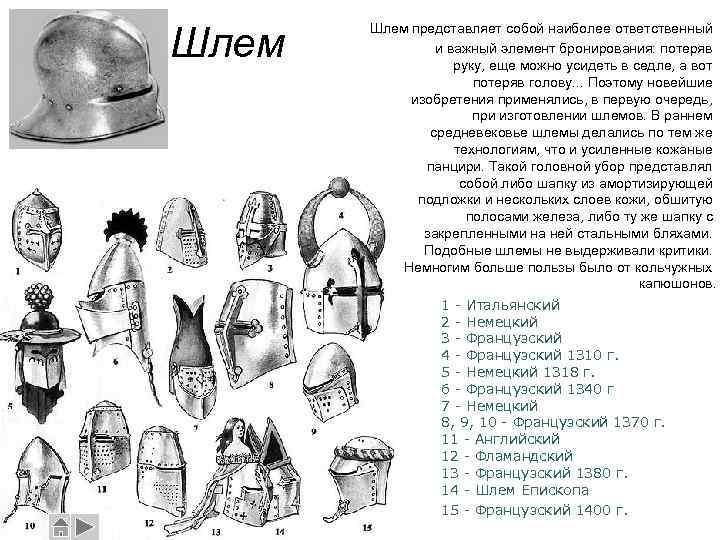 Шлем представляет собой наиболее ответственный и важный элемент бронирования: потеряв руку, еще можно усидеть