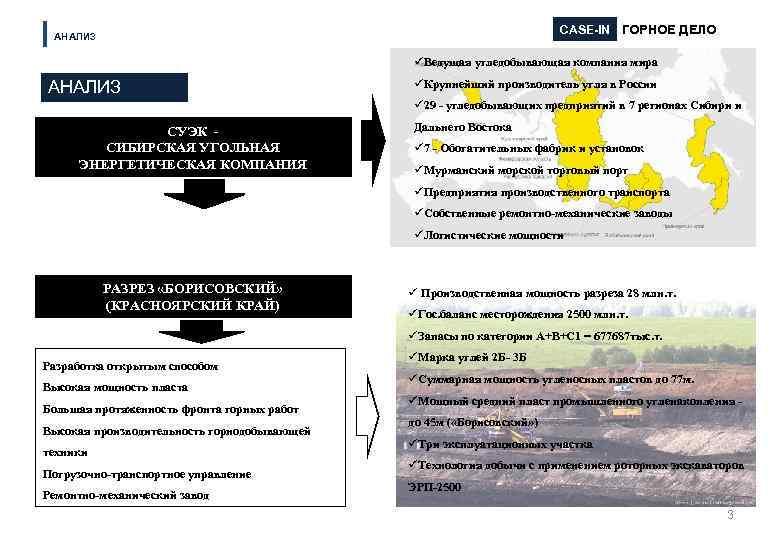CASE-IN АНАЛИЗ ГОРНОЕ ДЕЛО üВедущая угледобывающая компания мира АНАЛИЗ üКрупнейший производитель угля в России