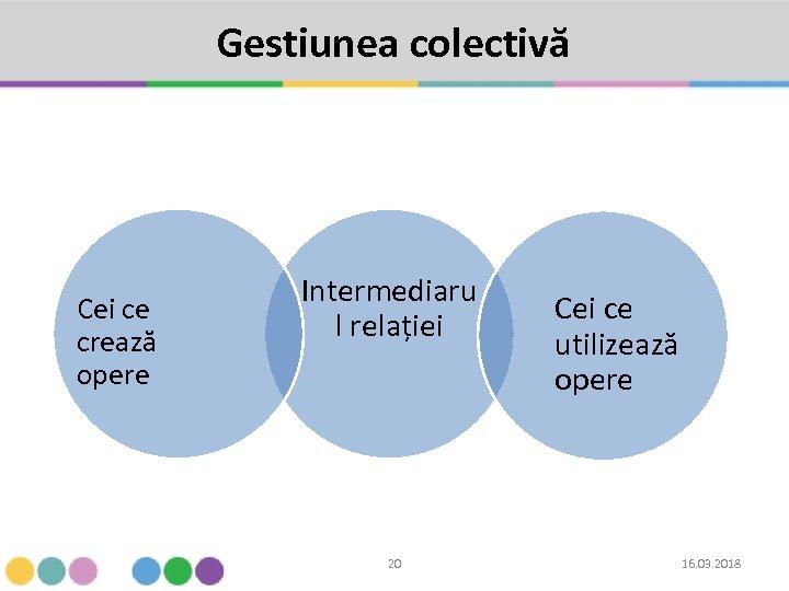 Gestiunea colectivă Cei ce crează opere Intermediaru l relației 20 Cei ce utilizează opere