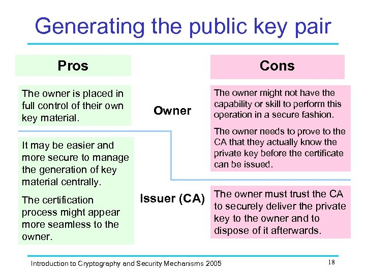 Generating the public key pair Pros Cons The owner is placed in full control