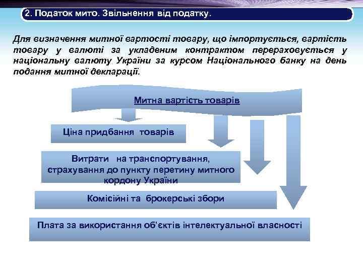 2. Податок мито. Звільнення від податку. Для визначення митної вартості товару, що імпортується, вартість