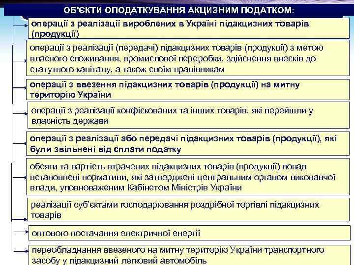 ОБ'ЄКТИ ОПОДАТКУВАННЯ АКЦИЗНИМ ПОДАТКОМ: операції з реалізації вироблених в Україні підакцизних товарів (продукції) операції