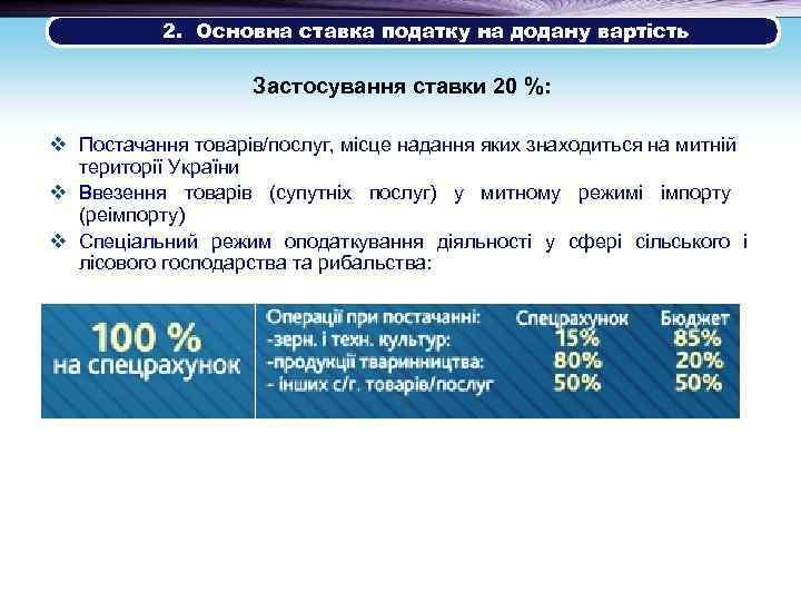 2. Основна ставка податку на додану вартість Застосування ставки 20 %: v Постачання товарів/послуг,