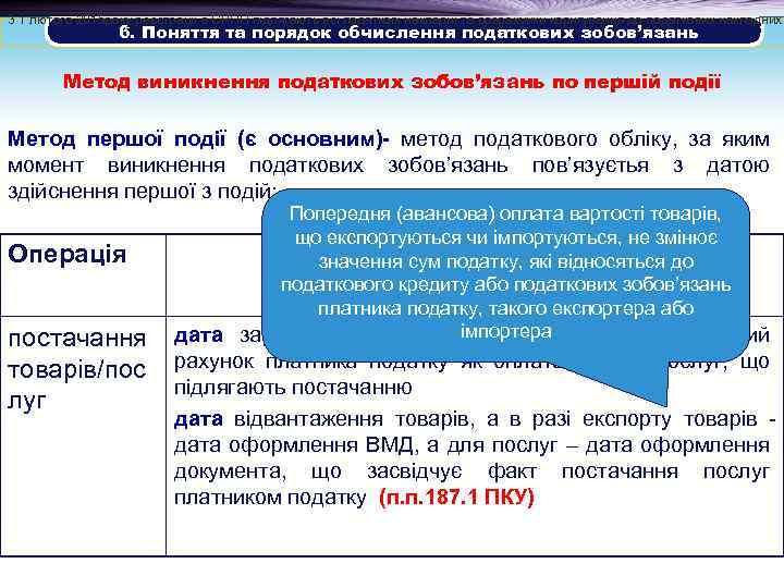 3 1 лютого 2015 року реєстрації в ЄРПН підлягають всі податкові накладні та розрахунки