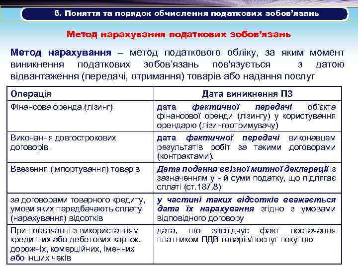6. Поняття та порядок обчислення податкових зобов'язань Метод нарахування податкових зобов'язань Метод нарахування –