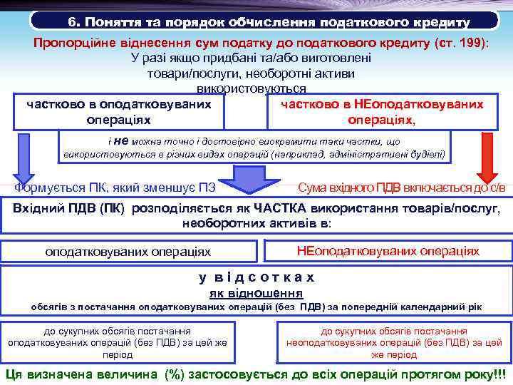 6. Поняття та порядок обчислення податкового кредиту Пропорційне віднесення сум податку до податкового