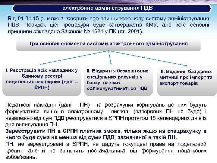електронне адміністрування ПДВ Від 01. 15 р. можна говорити про принципово нову систему адміністрування