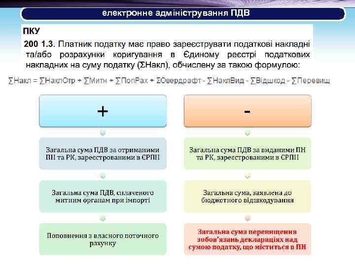 електронне адміністрування ПДВ