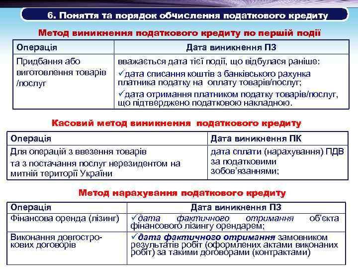 6. Поняття та порядок обчислення податкового кредиту Метод виникнення податкового кредиту по першій