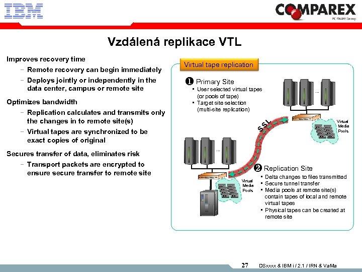 Vzdálená replikace VTL − Remote recovery can begin immediately − Deploys jointly or independently