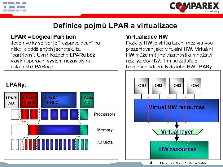 Definice pojmů LPAR a virtualizace LPAR = Logical Partition Virtualizace HW Jeden velký server
