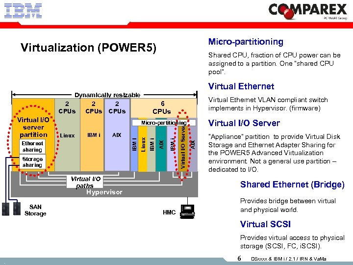 Micro-partitioning Virtualization (POWER 5) Shared CPU, fraction of CPU power can be assigned to